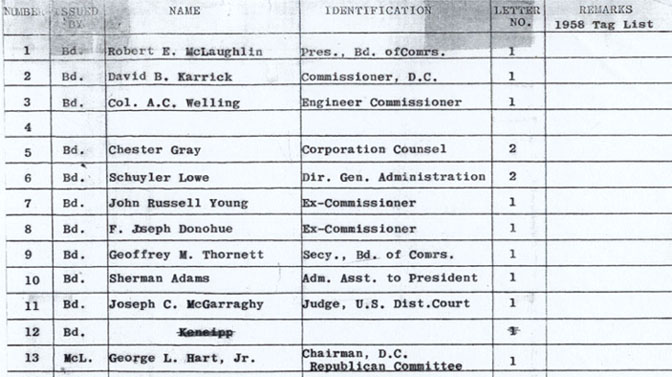The top portion of page 1 of the 1958 list of reserved registration number assignees